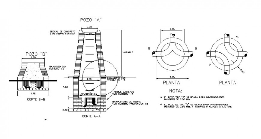 Manhole drainage and irrigation system cad plumbing