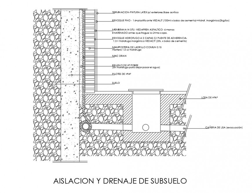 Surface drainage construction and plumbing details dwg