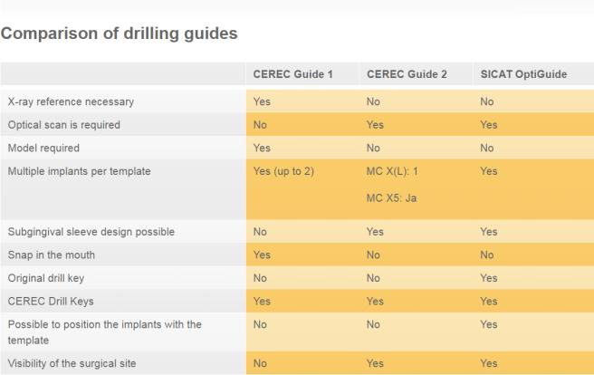 drilling-guide-comparison