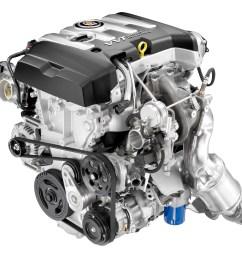 cadillac ats turbo ats 3 6l or ats v caddyinfo 2008 cadillac escalade engine diagram 2004 [ 3000 x 2400 Pixel ]