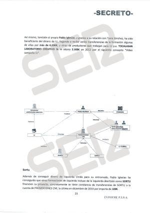 Página 23 del informe P.I.S.A