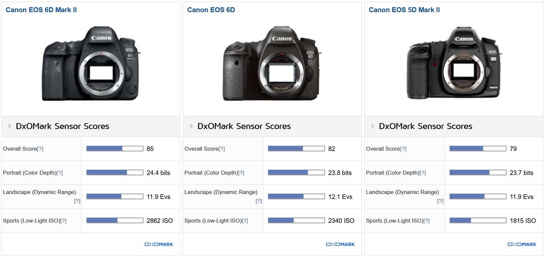 Canon 5d mark 2 manual video settings