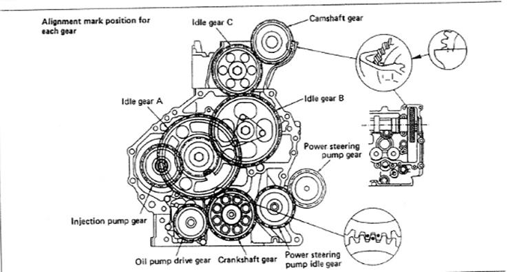 Isuzu sbr 422 worksshop manual
