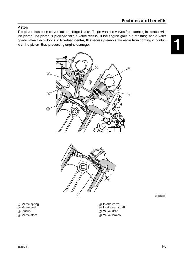 Yamaha 25mh outboard service manual