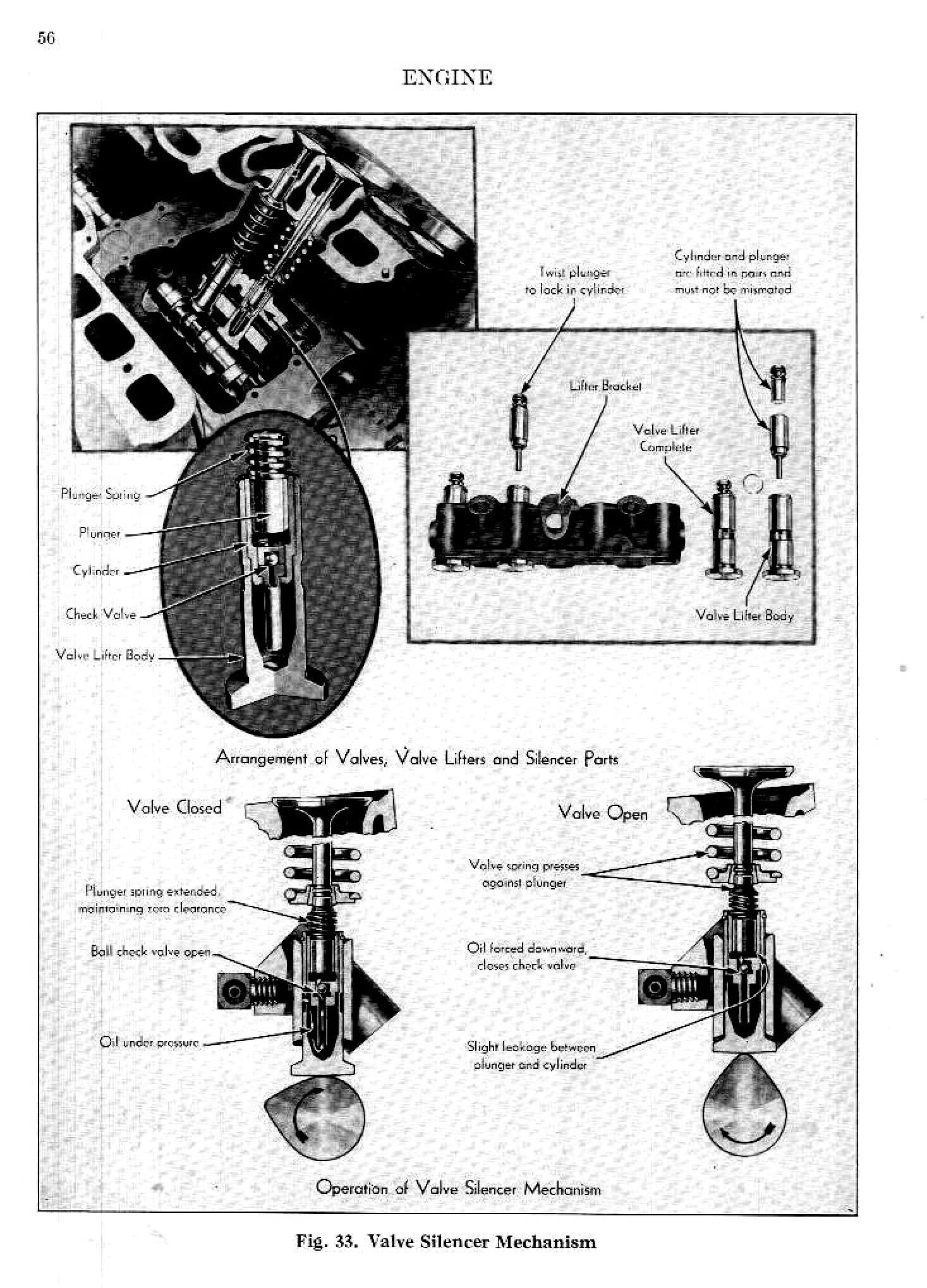 1947 Cadillac Shop Manual-Engine Page 12 of 25