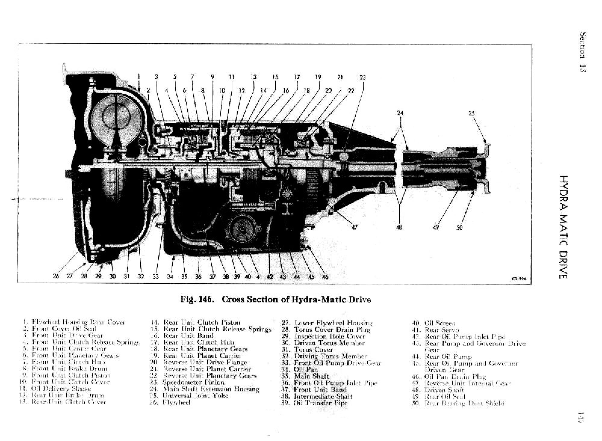 1949 Cadillac Shop Manual- Hydra-Matic Page 2 of 39