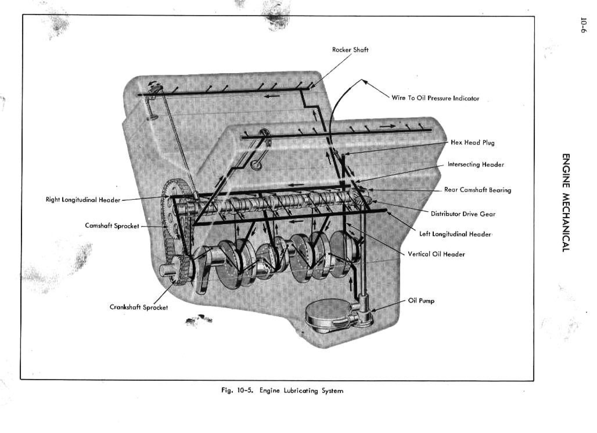 1952 Cadillac Shop Manual- Engine Mechanical Page 6 of 36