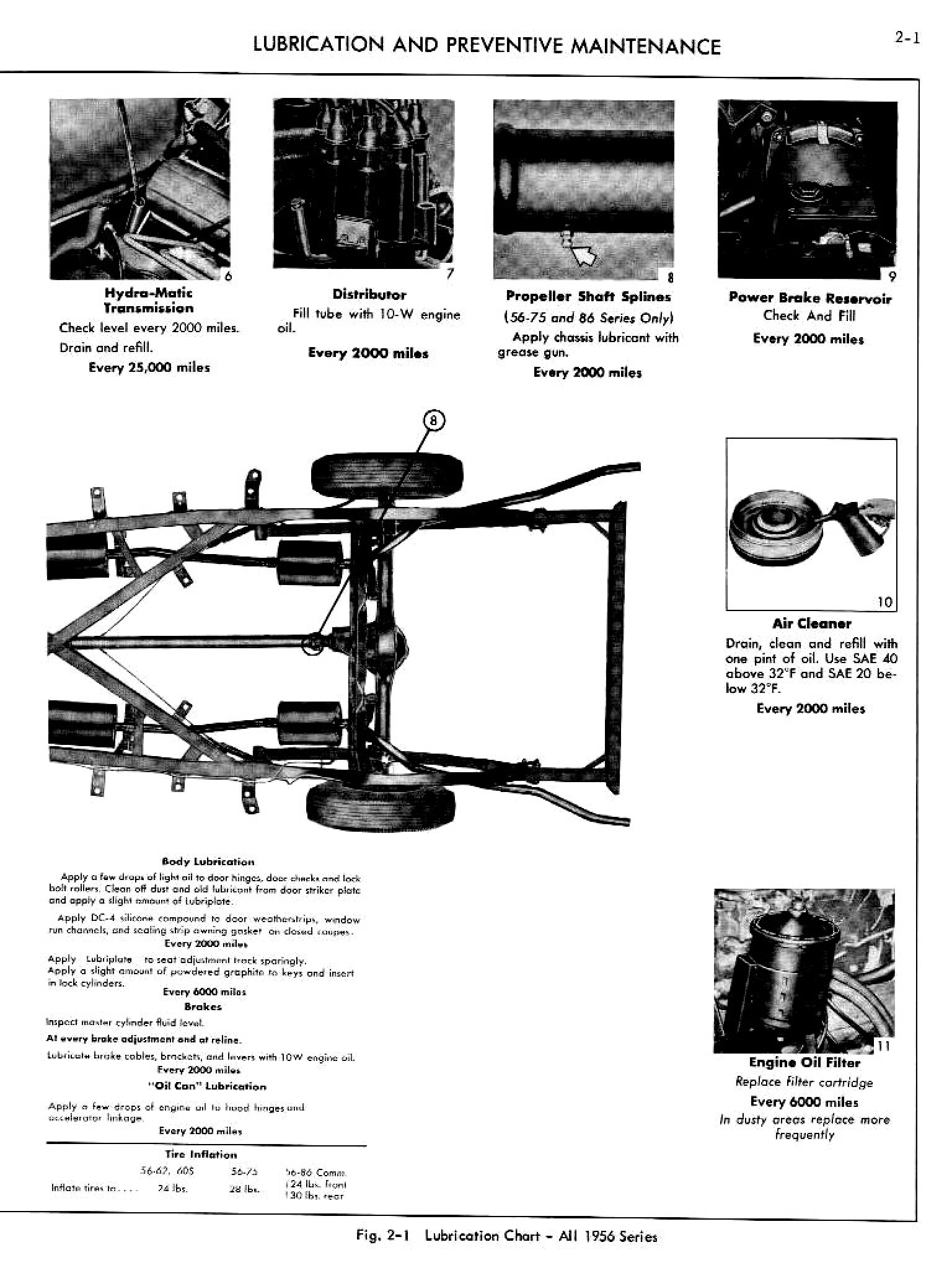 1956 Cadillac Shop Manual- Lubrication Page 2 of 9