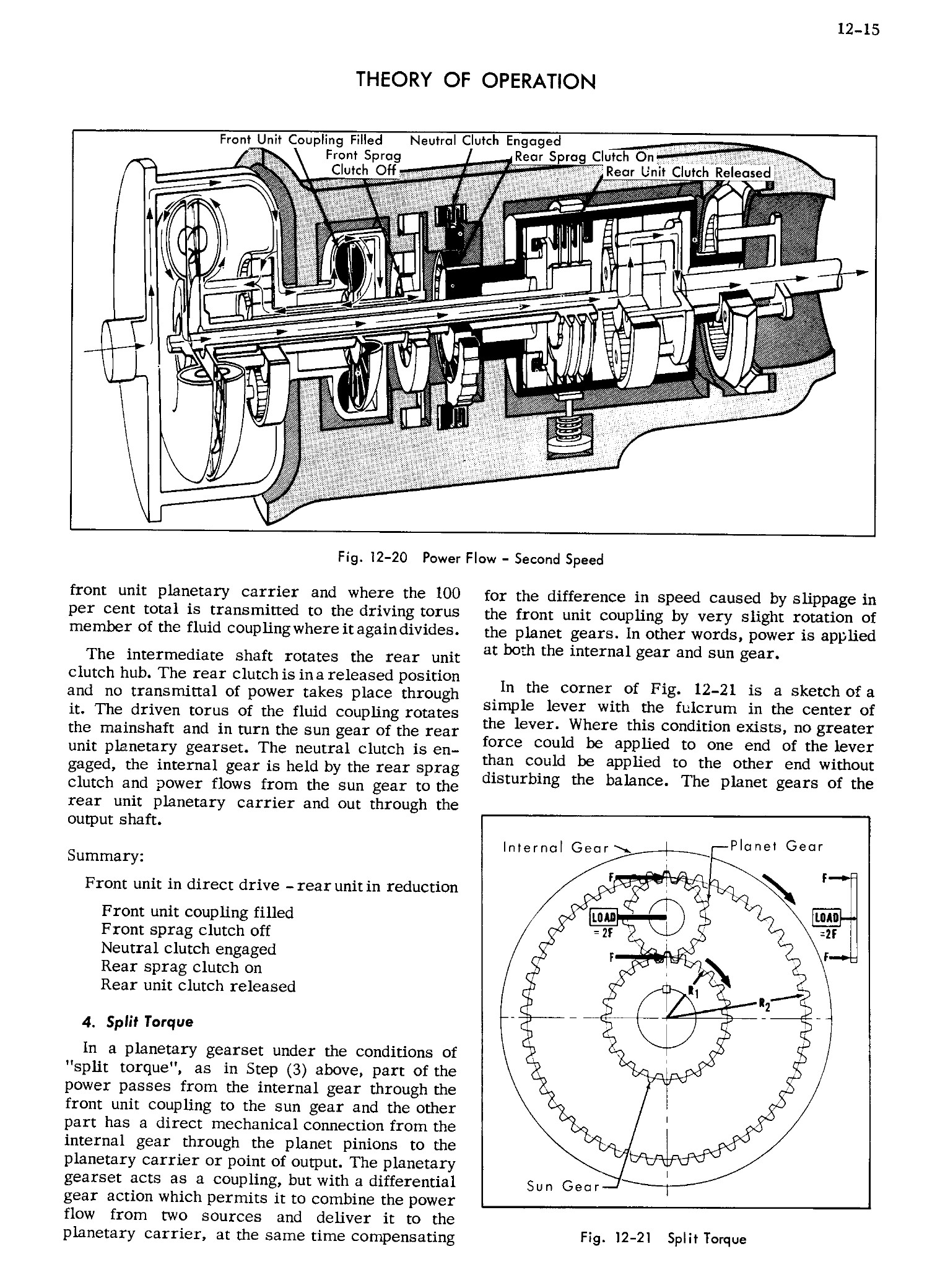 1956 Cadillac Shop Manual- Hydra-Matic Page 15 of 94