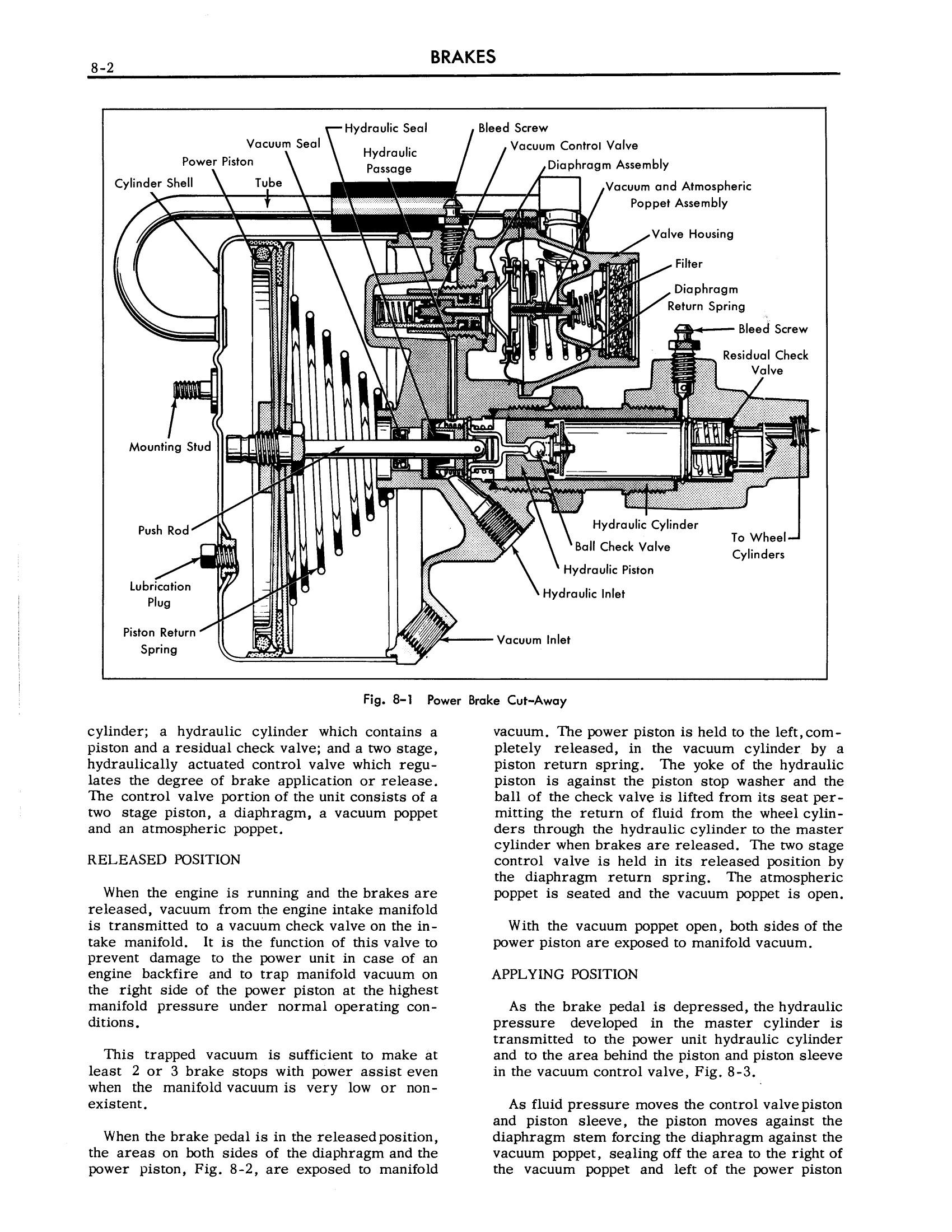 1957 Cadillac Shop Manual- Brakes Page 2 of 26