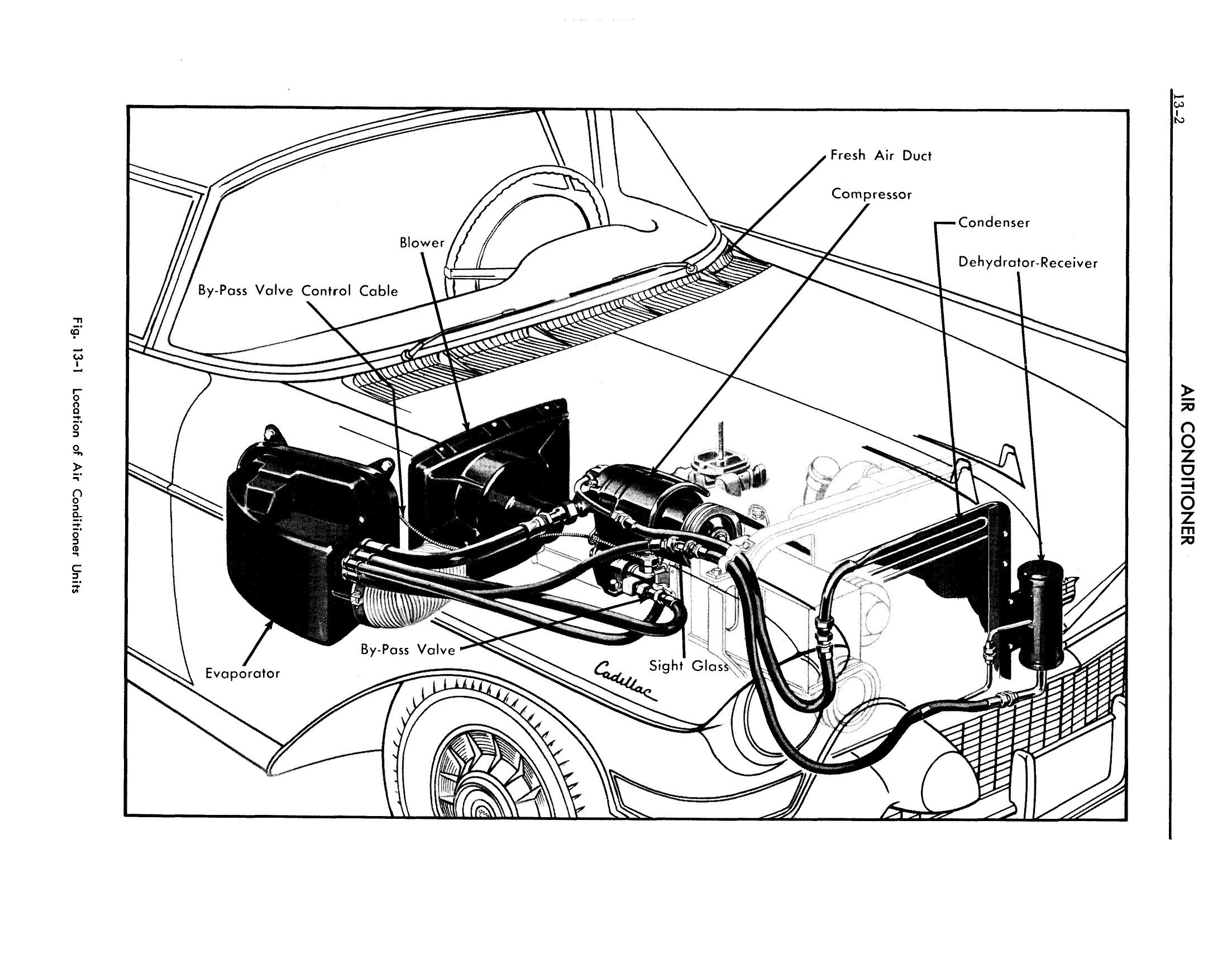 1957 Cadillac Shop Manual- Air Conditioner Page 2 of 22