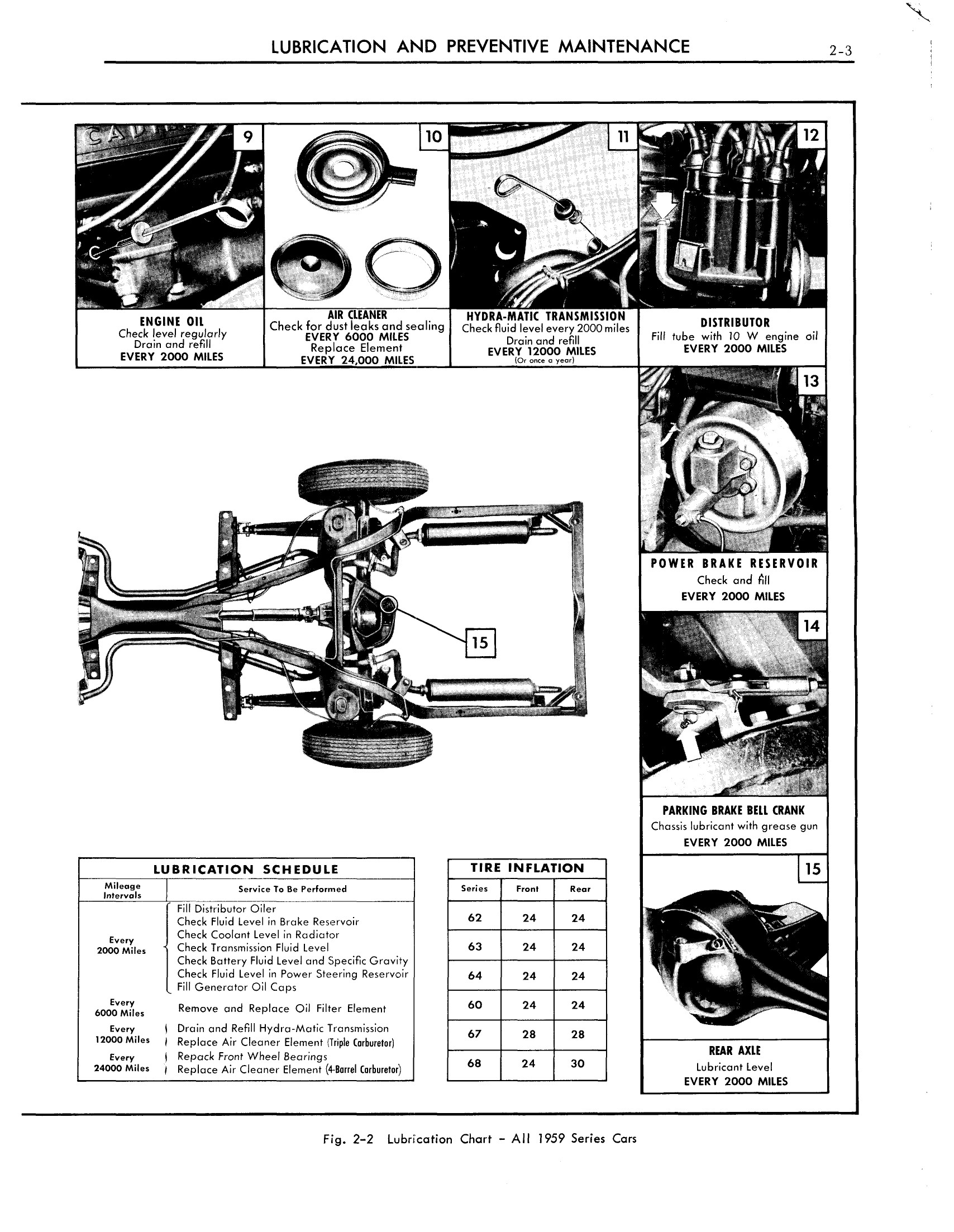 1959 Cadillac Shop Manual- Lubrication Page 3 of 7