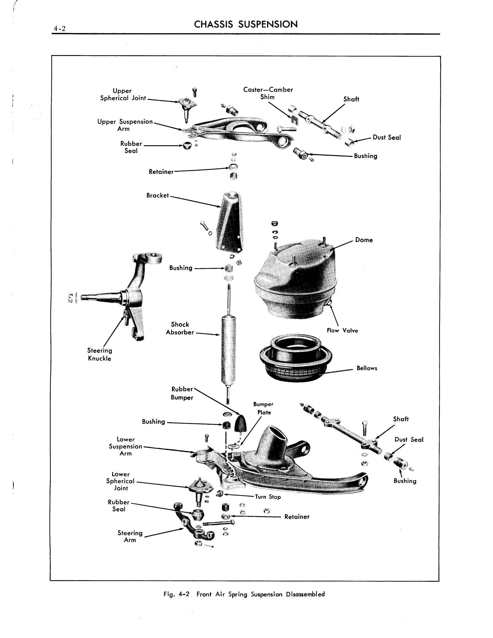 1959 Cadillac Shop Manual- Chassis Suspension Page 2 of 57