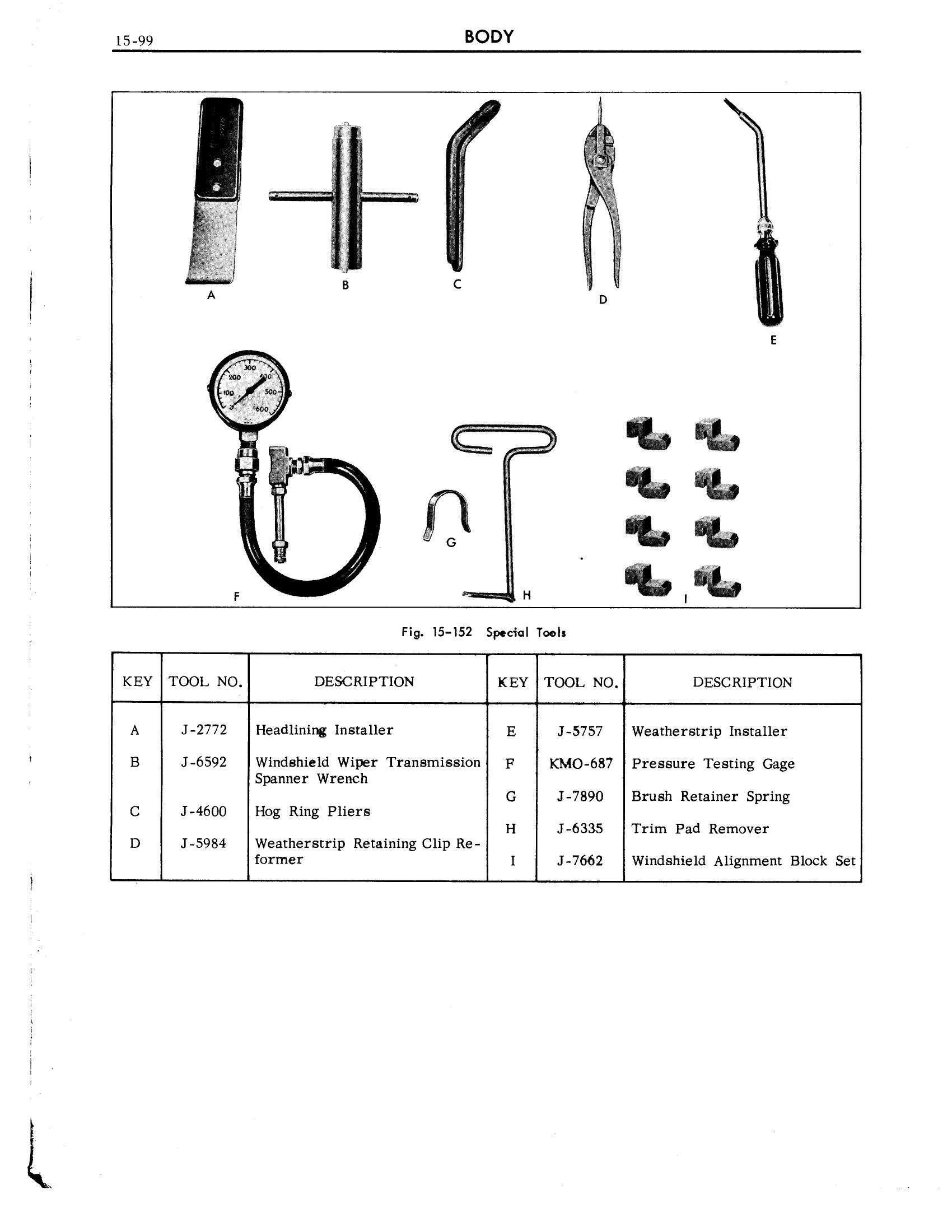 1959 Cadillac Shop Manual- Body Page 99 of 99