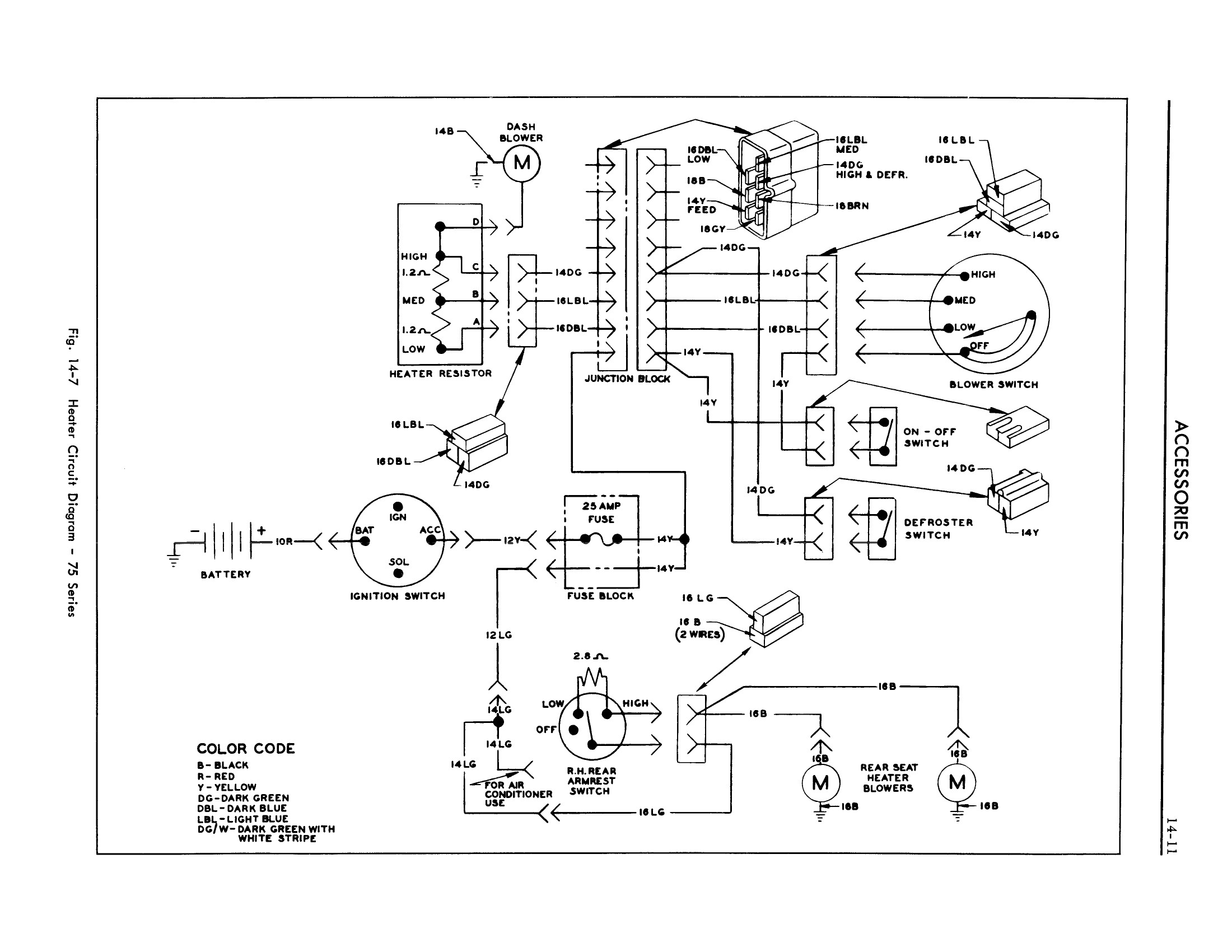 1961 Cadillac Shop Manual- Accessories Page 11 of 66
