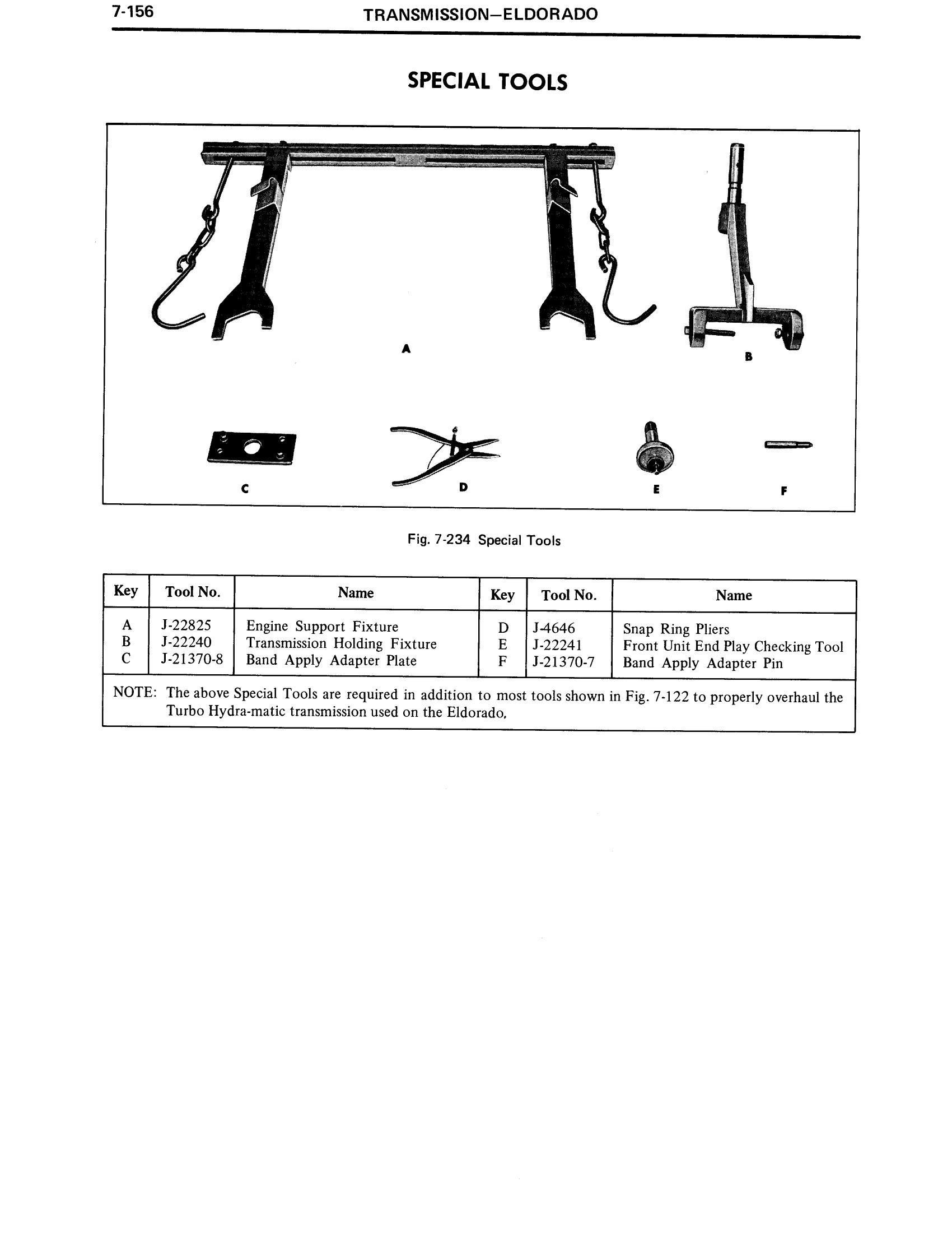 1971 Cadillac Shop Manual- Transmission Page 156 of 156
