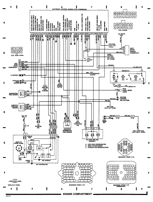 small resolution of 87 brougham 5 0 fuse block wiring diagrams