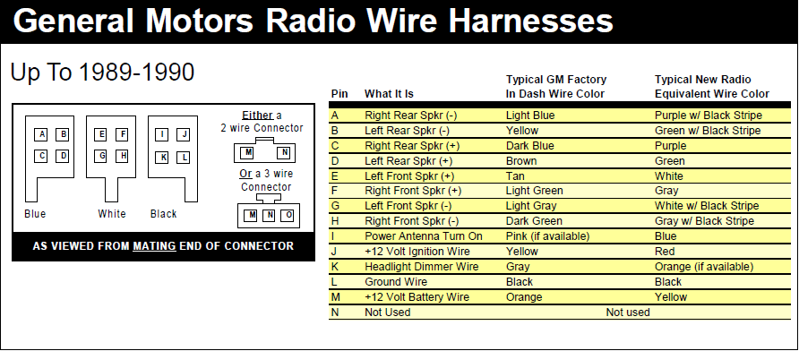 Radio Wiring 89 90?resize\=665%2C292 honda accord radio wiring diagram & diagram for cars throughout 1998 Honda Accord Interior at bakdesigns.co