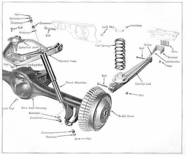 1960 Cadillac rear axle