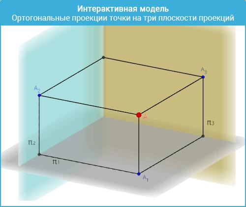 NG-Lection1-Geogebra4