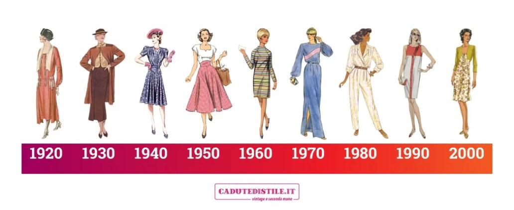 vintage FAQ timeline stili moda dal 1920 al 2000