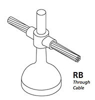 Item # RBC-1V, Aircraft Grounding Receptacles Connections