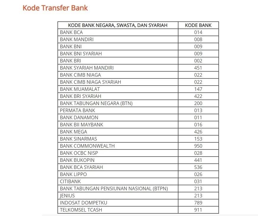 Aplikasi Transfer Uang tanpa ATM