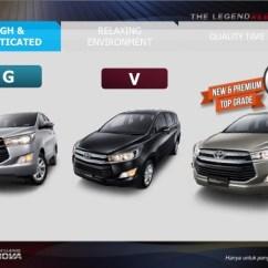 Harga All New Kijang Innova 2016 Type G Ukuran Velg Yaris Trd Kelebihan Toyota Q Mahal Cafe Memasuki Penghujung Tahun 2015