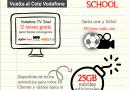 Vodafone ofrece un año gratis de TV Total
