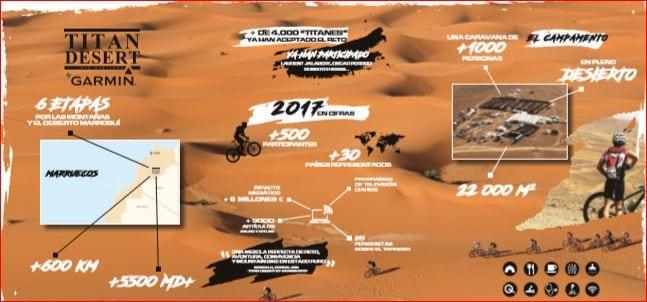 TitanDesertGarmin 11 - Pistolezato de salida para Titan Desert by Garmin