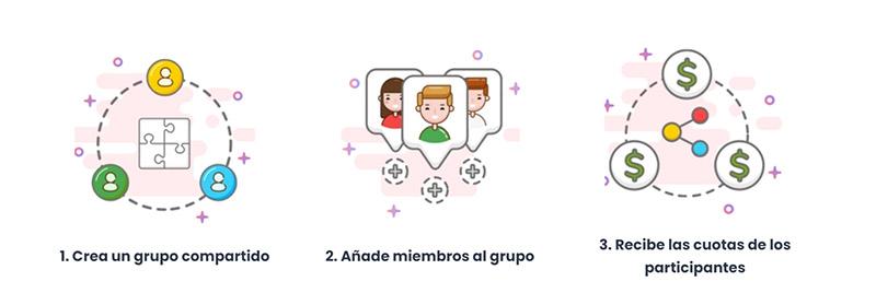 Together Price3 - Te descubrimos la mejor manera de compartir tu suscripción en las plataformas digitales: Together Price