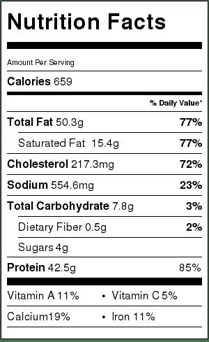creamy-garlic-parmesan-mushroom-chicken-bacon-nutrition-label