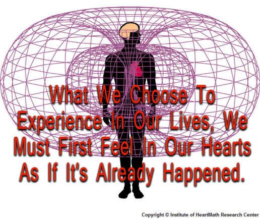 heart field manifesting