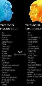 the self vs the Self