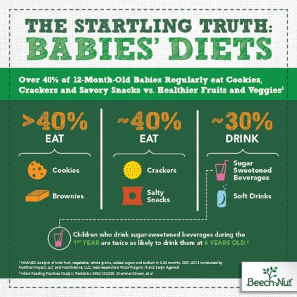 baby diets - excess cookies