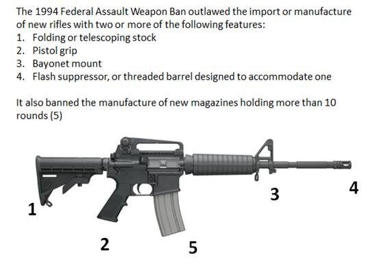 1994_Assault_Weapon_Ban