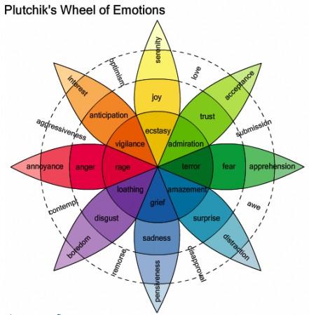 Wheel-of-Emotions2-441x450.jpg