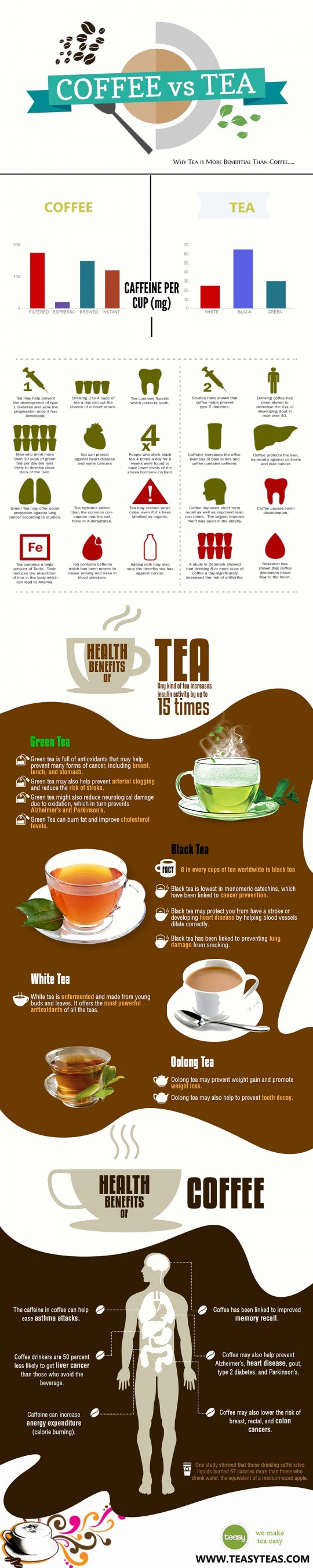 coffee-vs-tea-infographics_54c9d7971f965_w540