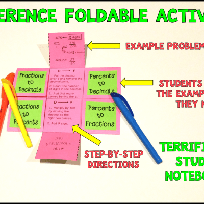 helpful reference for converting fractions, decimals, and percents