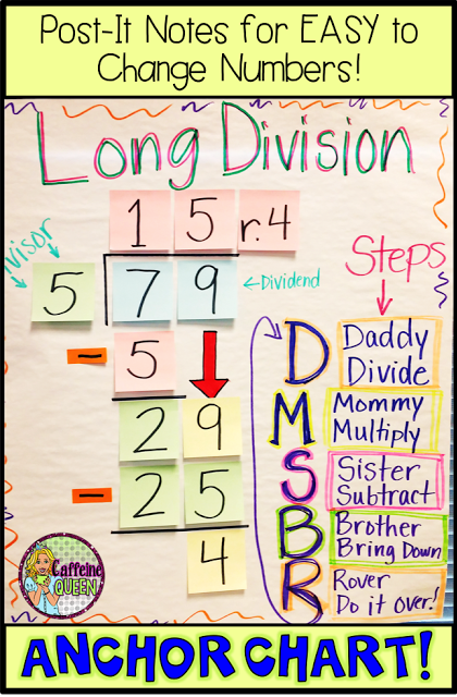 Long division anchor chart is a great reference tool for students