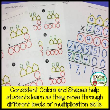 Teaching multi-digit multiplication is much easier with these different sized organizers with shapes and colors to guide learners