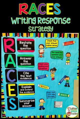 RACE or RACES writing strategy bulletin board idea for class