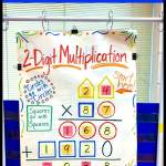 anchor chart for 2-digit multiplication
