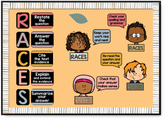 classroom RACES bulletin board idea for successfully teaching writing to students