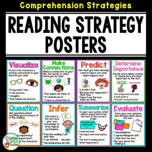 image of a set of reading strategies posters