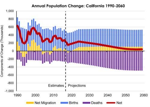 Annual population 20-21 budget proj
