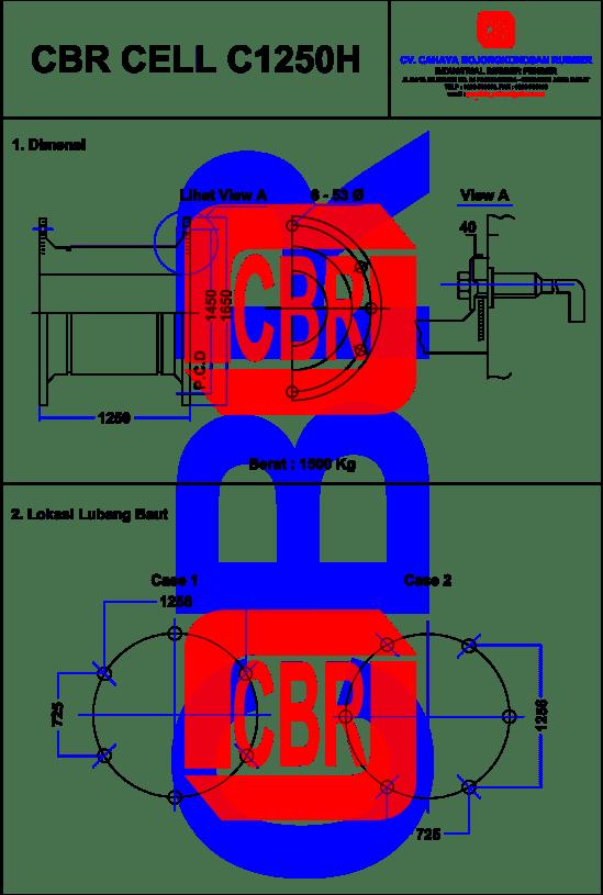 pengaplikasian cell rubber fender 1250H