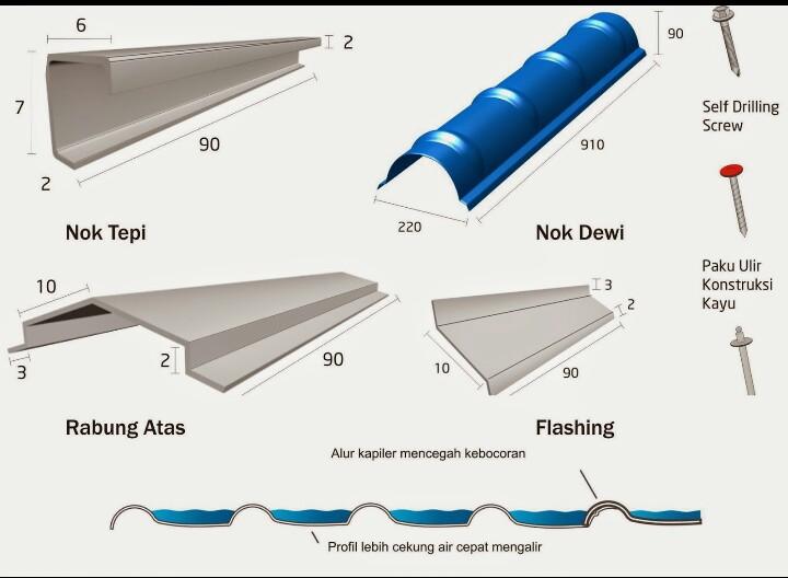 harga nok baja ringan instalasi atap semarang murah