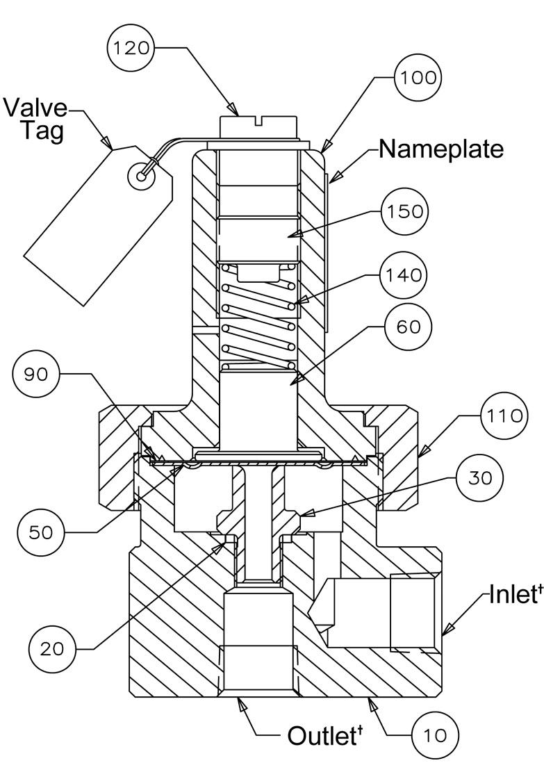 Array troubleshooting pressure control valves cahaya wahyu rh cahayawahyu wordpress