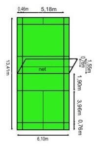 Lapangan Bulu Tangkis Beserta Ukurannya : lapangan, tangkis, beserta, ukurannya, Lapangan, Tangkis, Beserta, Ukuran, Cahyoword77